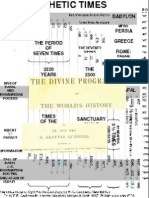 The Divine Program of World History by H. Gratton Guinness, 1892