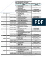 Datesheet of the Annual Examinations 2013 Private
