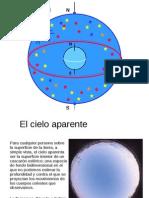 esfera celestrex