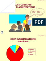 Cost Concepts