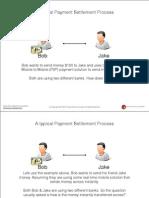 Bank Settlement Process