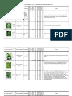 tabel tanaman obat untuk pengobatan diabetes