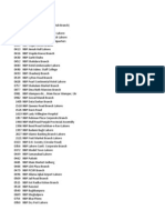 Branches of NBP