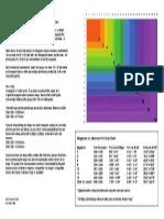 Megapixel Chart
