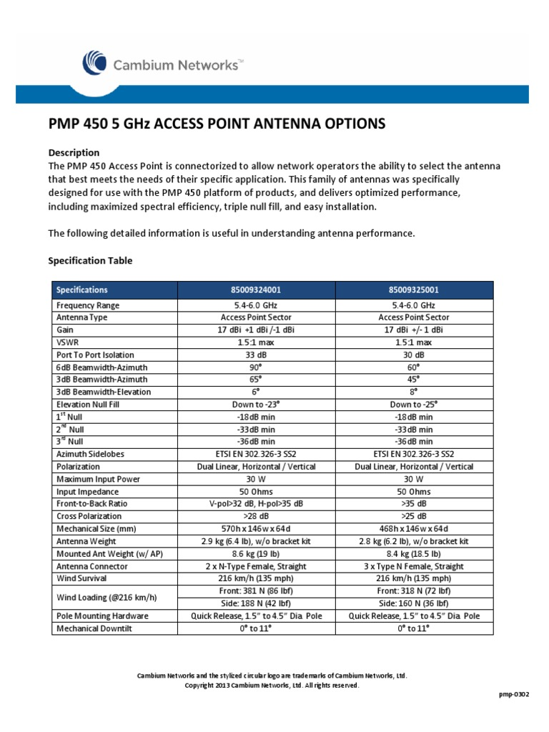 5 Ghz Antenna Options   Antenna (Radio)   Decibel