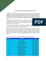 Gobierno Destina Buses de Acercamiento Para Electores de Sectores Alejados (1)