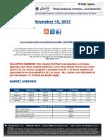 ValuEngine Weekly:AMR Corp,Salesforce,Consumer Discretionary Stocks, and Suttmeier