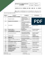 IG-01 MATRIZ DE LOS REQUISITOS DE LA NORMA V1 210213.doc