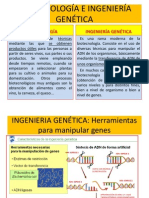_biotecnoloía