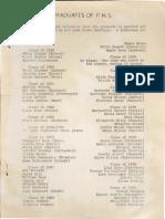 Alumni 1943-1945