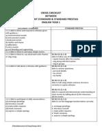 Cross Checklist Year 1 OF Dokumen Standard Kurikulum with Dokumen Standard Prestasi