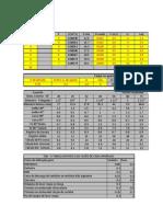Rotina Dimensionamento Agua Fria Predial SPHS
