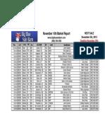 11 14 2013 Market Report