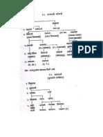 Shivaji Family Tree