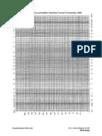 Lampiran Kertas Probabilitas Dan PMP_3