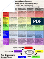 Student Taxonomy Poster