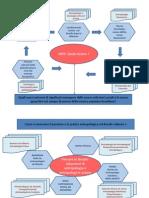 Proposta Di Ricerche Dottorato Quadri Concettuali