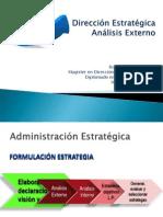 Dirección Estratégica Análisis Externo