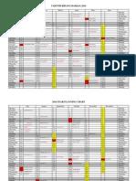 Organizer Planner 2014