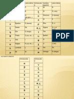 Alfabeto Griego FMM 2013 2014