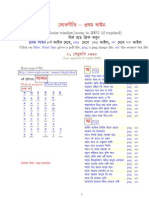 Lyrics Of Lalon Giti / songs