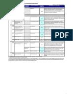 Tabela de Tarifas PF 01112012