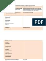 Estrategias e instrumentos para la evaluación del trabajo en clase con los alumnos