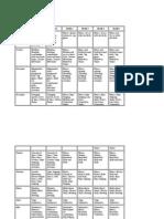 curriculum calendar pe