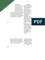 Guion Tecnico Completo Multimedia