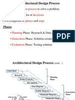 Fund Arch 1.2, Arch Design Process