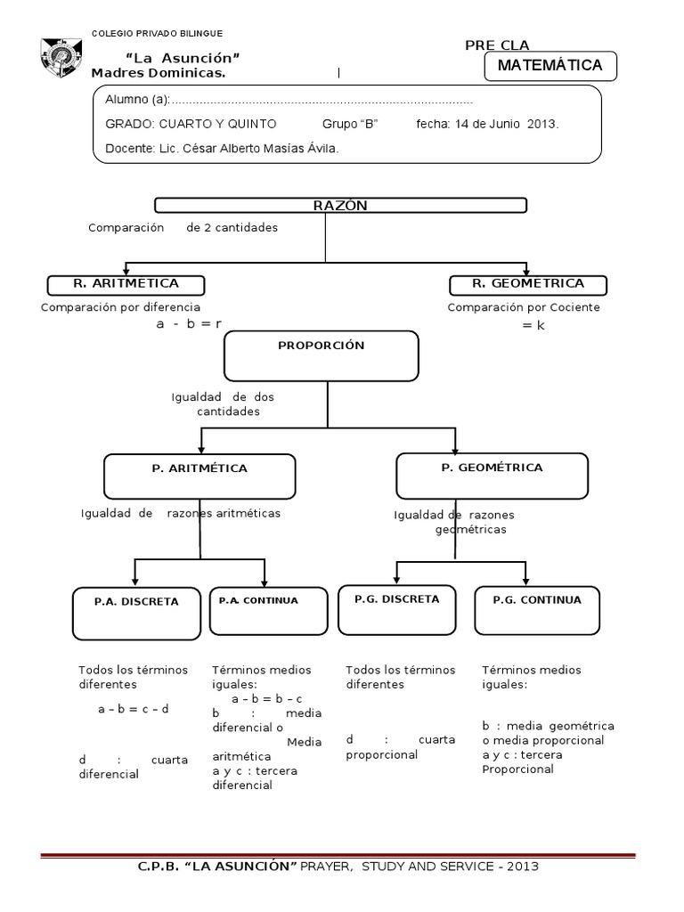 Cuarto - Grupo b Razones y Proporciones
