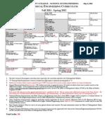 ChE Spring 2011 Fall2012 Curriculum Sheet