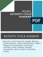 Model Activity Cycle Diagram