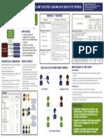 Van Oosten ICF Coaching Study Poster 11.14.13