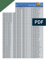 Asignación Docente UASD Semestre 2014-1  FELABEL/12