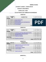 16454837 Anna University ECE Part Time 2009 Regulation