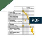 Diagrama Gantt Proiect nunta
