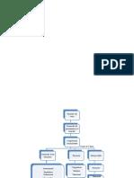 Primer Diapositiva Proposito