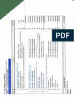 Perhitungan Proyek Pekerjaan Cut & Fill Lahan 40 Ha