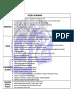 Criterios de Promoción 3er Ciclo.pdf