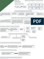 Mapa_conceptual_PIAGET_la Cituacion de Las Ciencias