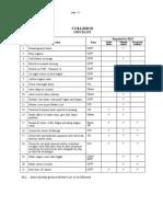 Collision Check List