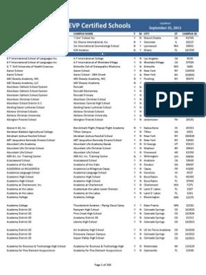 Certified School List 9-25-13