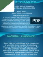 Nacional Chocolates