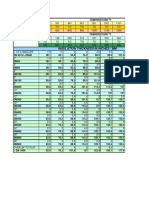 Insulation Thickness by UOP