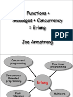 Functions Messages Concurrency Erlang