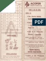 Tabela Açofer.pdf