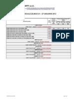 Oferte Speciale Zilnice 21 - 27 Ianuarie 2013