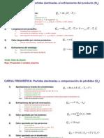 Negro Dato Formulas