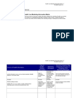 Hcs490 r2 Health Care Marketing Information Matrix